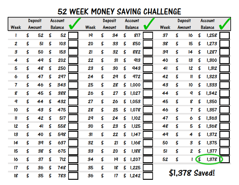 52 Week Money Saving Challenge Printable Worksheets Traditional